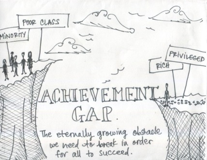 Image result for Achievement gap