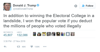 trumptweet1 Strict voter laws: Protecting or prohibiting?
