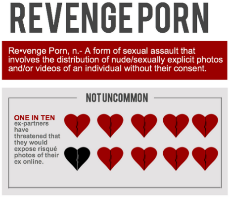 revenge porn reputation management1 Revenge Porn: 21st century love